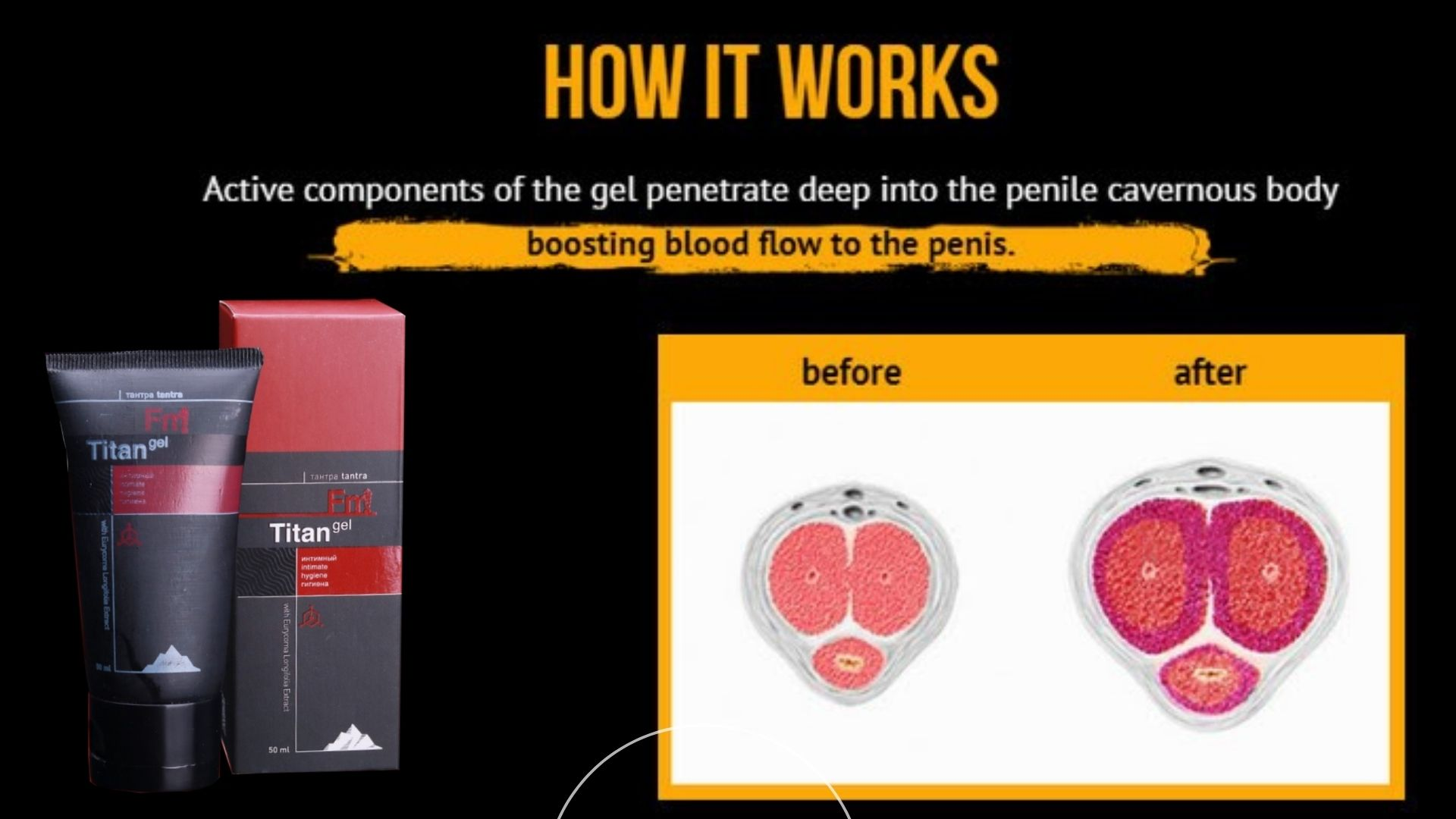 Cara Kerja Titan Gel Tantra Intimate Hygiene