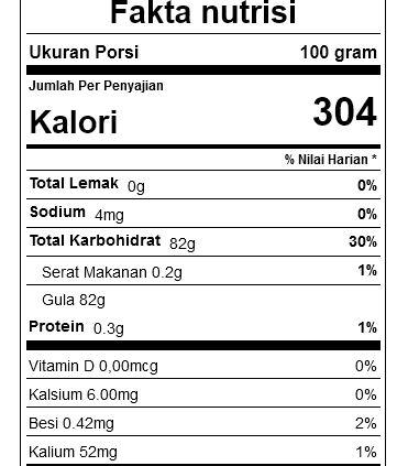 Fakta Nutrisi & Kandungan Madu