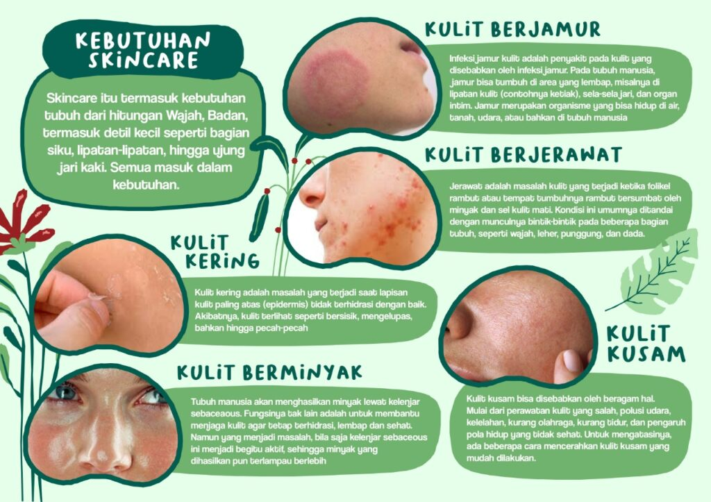 reglow skincare untuk kulit wajah berminyak kering sensitif berjerawat jerawat kombinasi normal